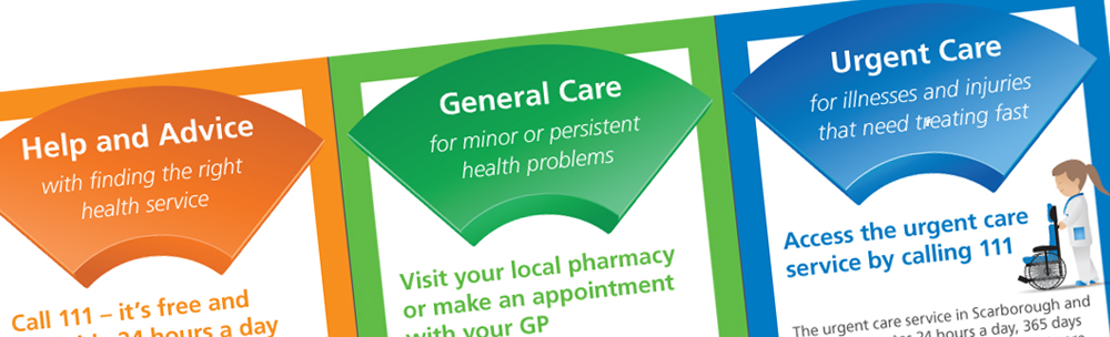 NHS_Leaflet_Sections