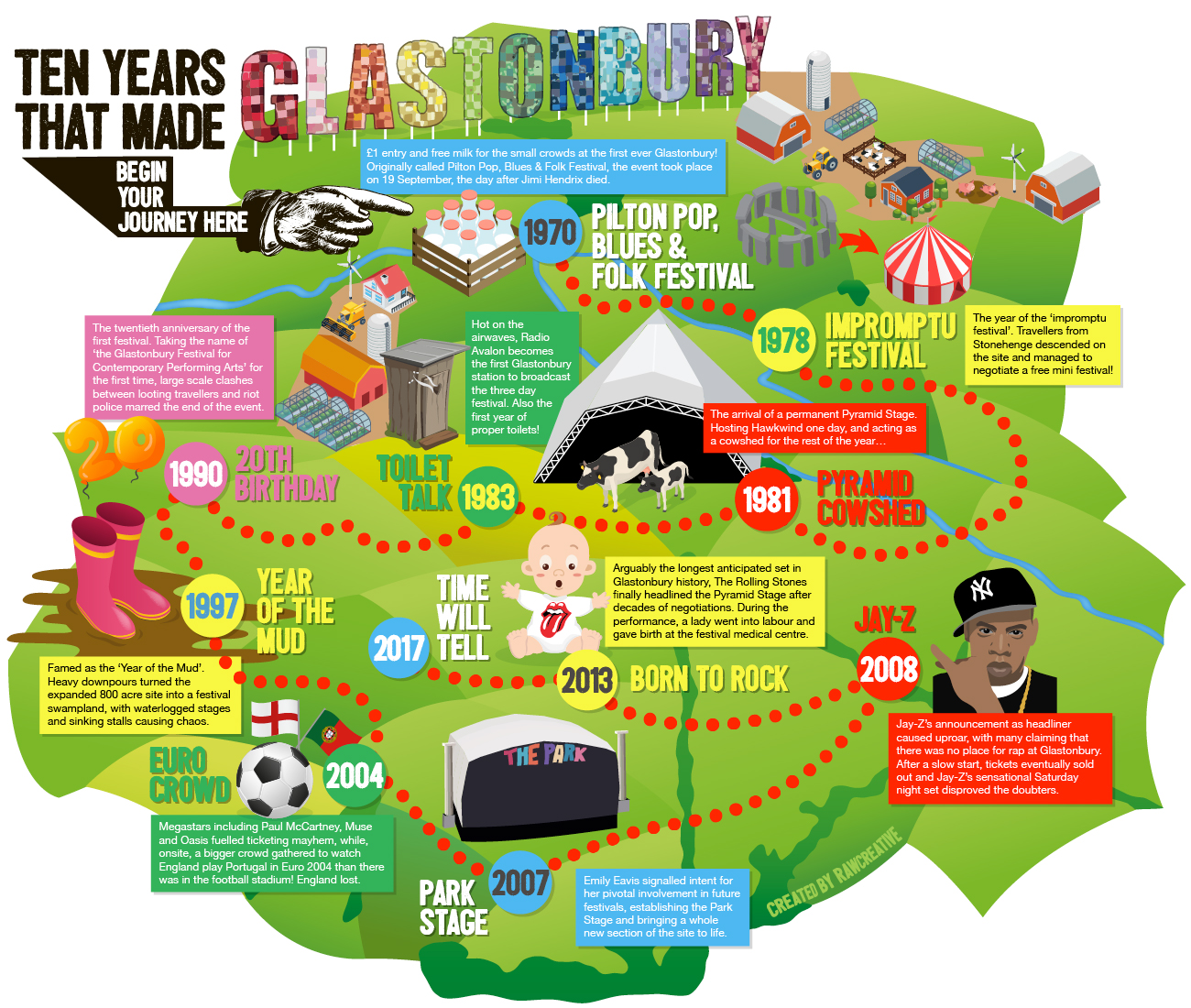 10 YEARS THAT MADE GLASTONBURY